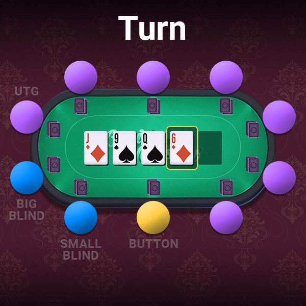 turn card