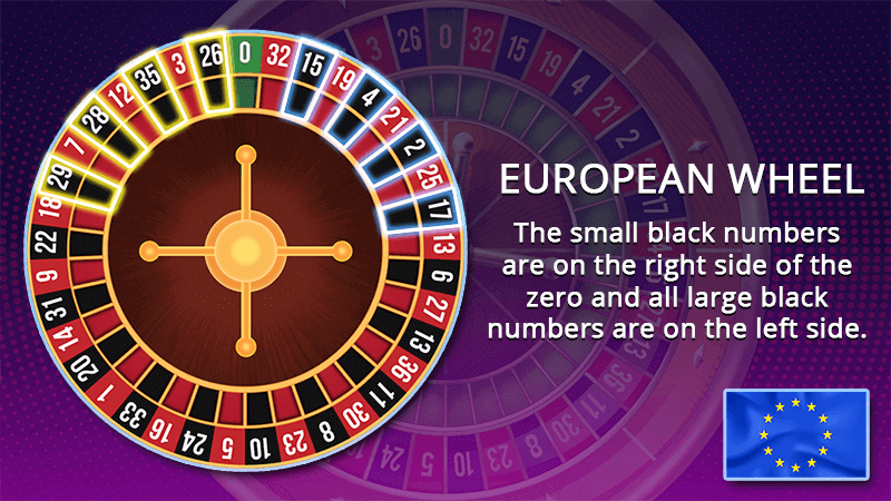 European roulette wheel positions of the black numbers