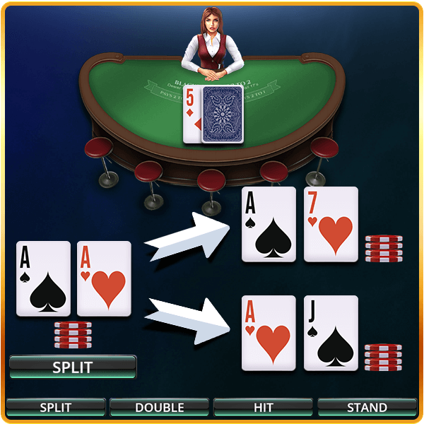 Blackjack split of Aces